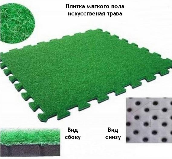 Мягкий пол для детских комнат - советы, как выбрать лучшее покрытие