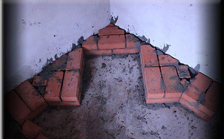 Угловой камин своими руками - два несложных варианта