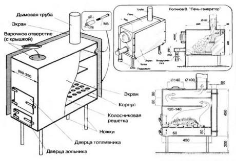 Печь своими руками из металла - изготовление и установка