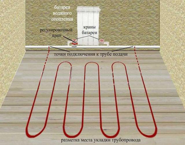 Как сделать тёплый пол от отопления - делаем по инструкции от водяного отопления, ТОП-7 лучших теплых полов
