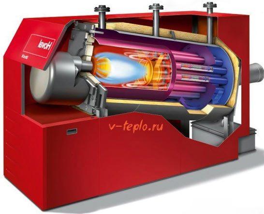 Котлы на жидком топливе длительного горения – принципы работы и расчет расходов топлива с калькулятором