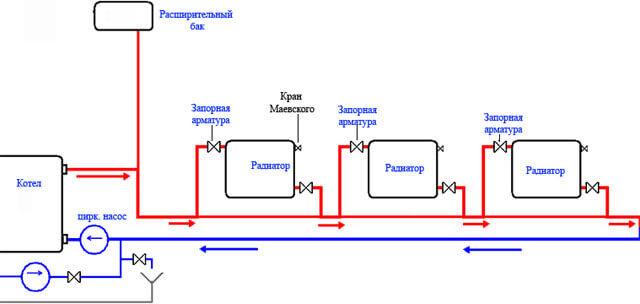 Система отопления ленинградка - достоинства, недостатки и возможности модернизации