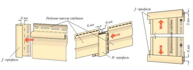 Монтаж сайдинга своими руками - пошаговая инструкция