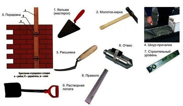 Как класть облицовочный кирпич - пошаговая инструкция