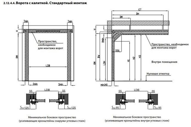 Секционные ворота своими руками - инструкция по монтажу