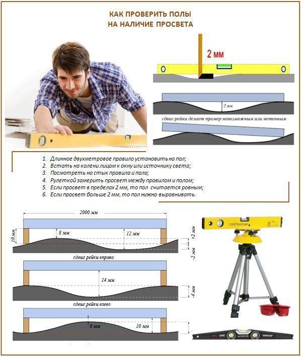 Как выровнять деревянный пол - несколько доступных способов выравнивания пола своими руками
