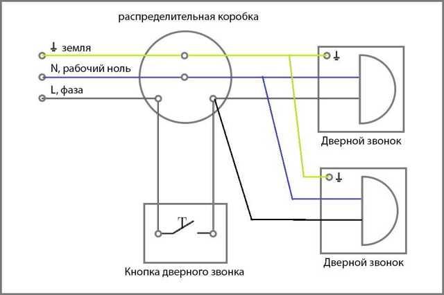 Как подключить звонок в квартире или частном доме - схема подключения дверного звонка