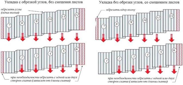 Укладка волнового шифера своими руками - разбираем процесс поэтапно