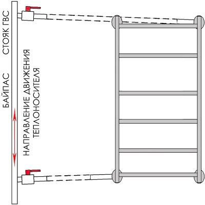 Подключение полотенцесушителя к стояку горячей воды схема - какую выбрать из предложенных?