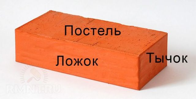 Русская печь своими руками - подробная порядовка и видеоинструкции