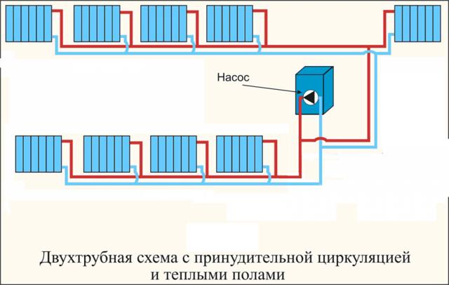 Двухтрубная система отопления частного дома - варианты, схемы и монтаж своими руками
