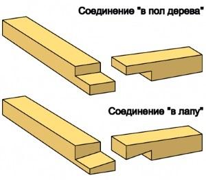 Обвязка фундамента на винтовых сваях - различные способы
