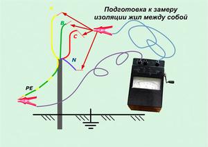 Как пользоваться мегаомметром - назначение и приемы работы с видео прибором