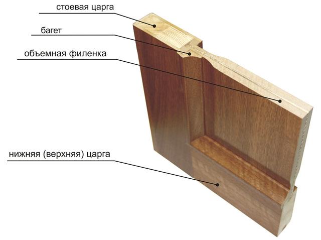 Как сделать дверь из досок своими руками - три основных типа дверей