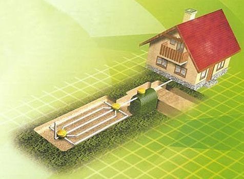 Канализация на даче своими руками - инструкция