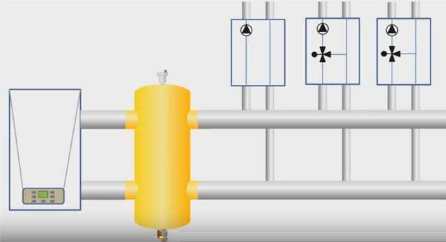 Гидрострелка для отопления - назначение и основные параметры