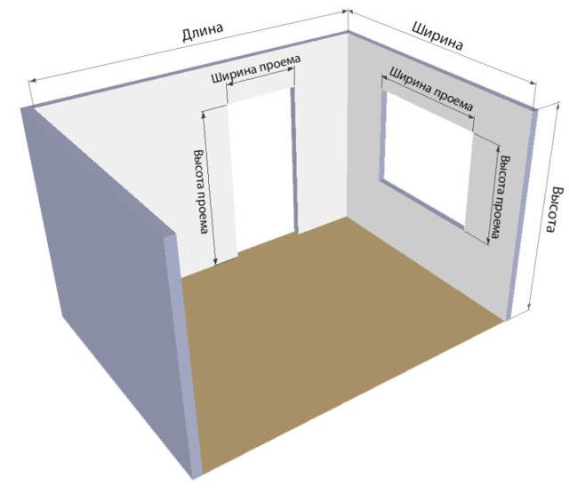 Как рассчитать площадь комнаты - вспоминаем законы геометрии + калькулятор