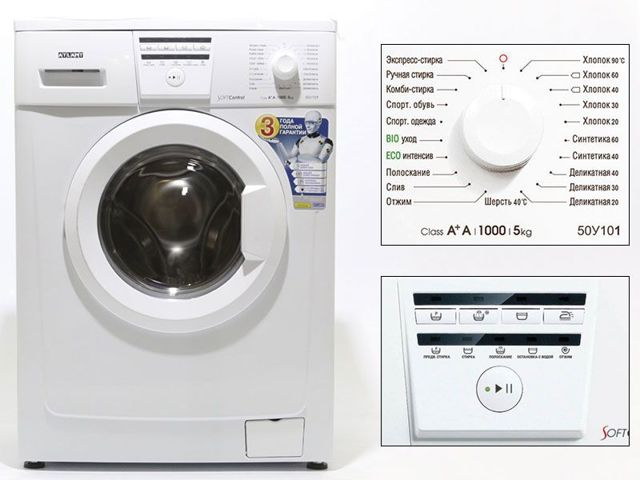 Рейтинг узких стиральных машин - обзор ТОП-11 лучших стиральных машин + как выбрать узкую стиральную машину