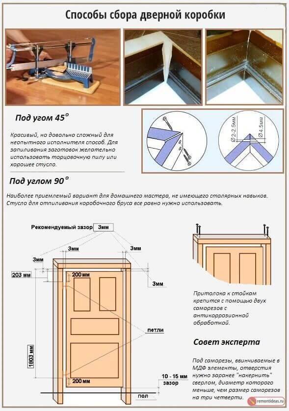 Как самостоятельно установить межкомнатную дверь - фото инструкция: 11 лучших производителей межкомнатных дверей