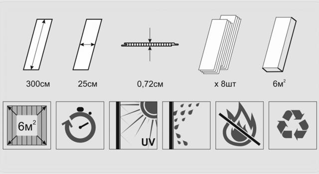 Установка откосов на пластиковые окна - 4 метода с инструкциями