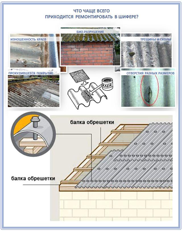 Чем заделать трещину в шифере на крыше - несколько вариантов несложных, но эффективных решений