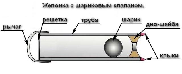 Буровая установка своими руками - инструкция