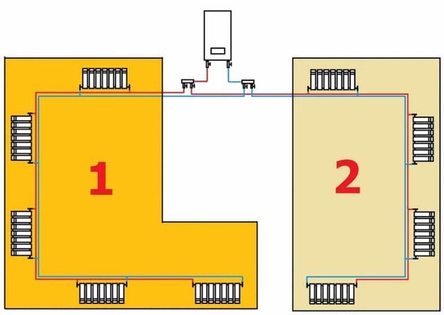 Подключение радиатора отопления к двухтрубной системе - все способы