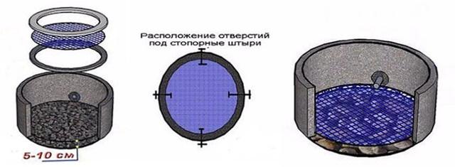 Донный фильтр для колодца - варианты обустройства с инструкциями