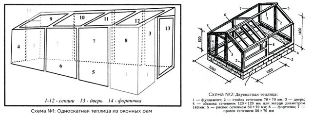 Теплица из старых оконных рам - пошаговые инструкции