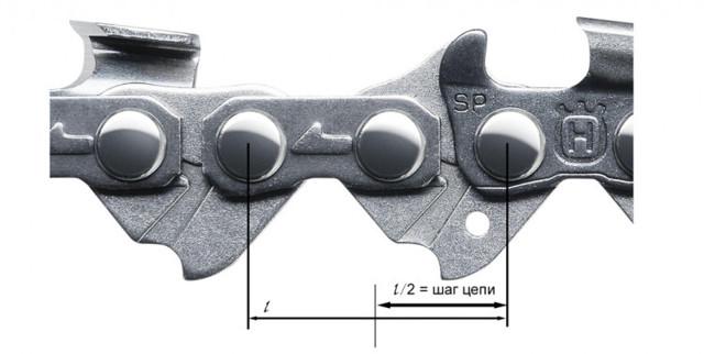 Как выбрать бензопилу - разбираемся в особенностях инструмента
