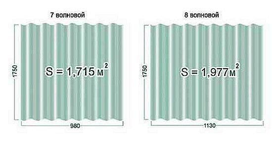 Прозрачный шифер: разновидности и инструкция по монтажу, с иллюстрациями и калькулятором расчета