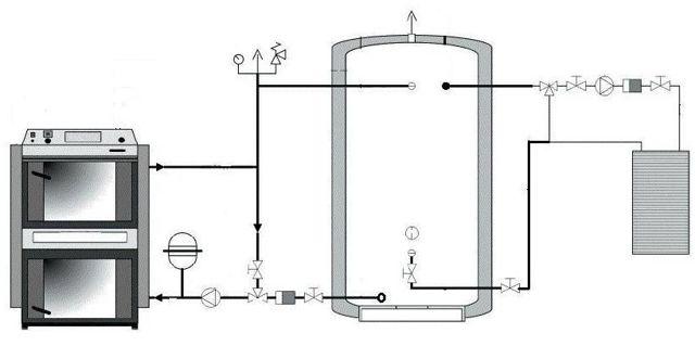 Теплоаккумулятор своими руками - описание и изготовление
