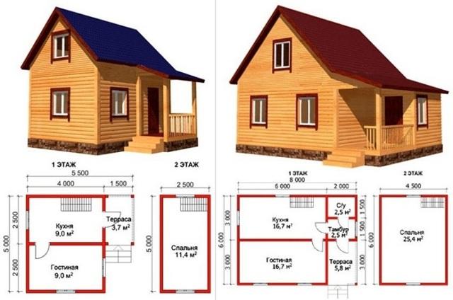 Дачный домик своими руками - строим для себя
