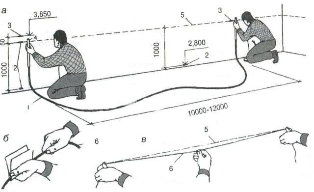 Выровнять пол своими руками - инструкция