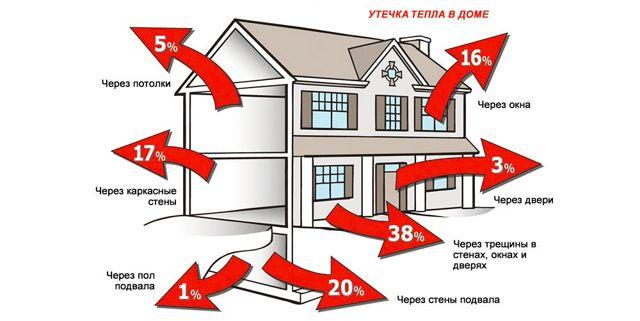 Отопительные котлы для частного дома - разновидности, выбор, расчет мощности и цена на котлы