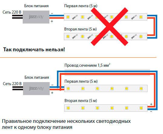 Как подключить светодиодную ленту - схемы подключения питания через блок и без блока