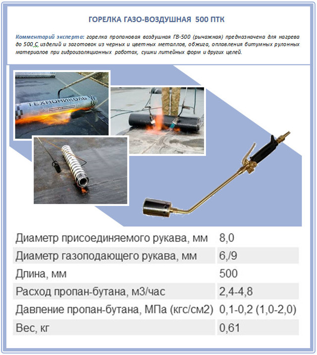 Горелка пропановая для кровельных работ - выбор, модели и цены