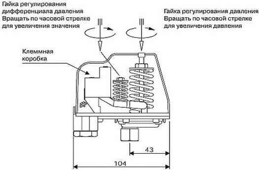 Регулировка насосной станции - настройка автоматики с реле давления своими руками