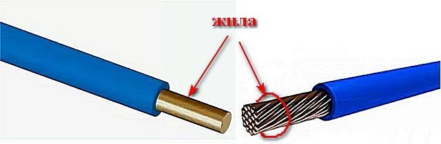 Расчет сечения кабеля по току - пояснения, таблицы, калькуляторы.