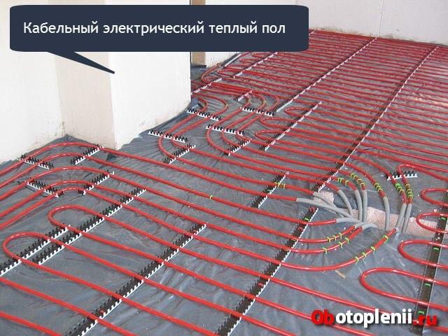 Электрическое отопление частного дома - рассматриваем варианты