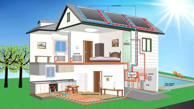Как сделать отопление в частном доме своими руками - краткое руководство