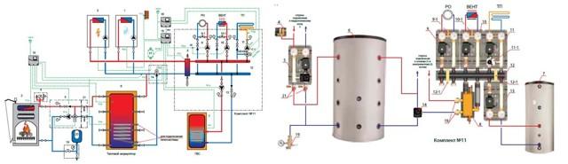 Подключение бойлера косвенного нагрева к одноконтурному котлу - схемы, варианты, пошаговая инструкция