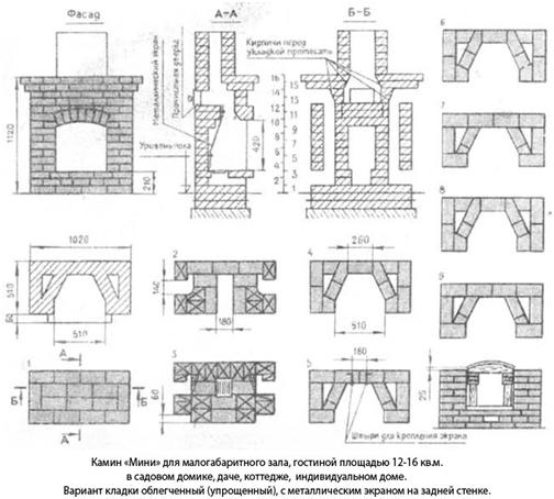 Как построить камин своими руками - пошаговая инструкция