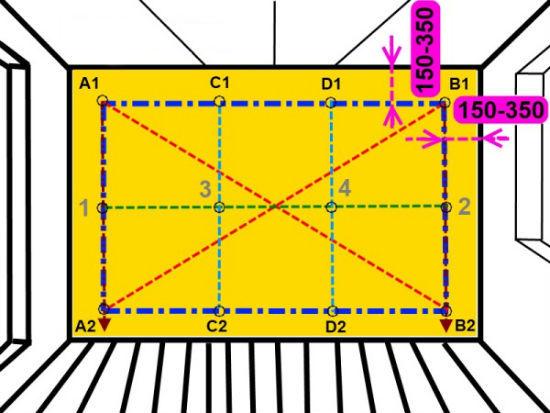 Как правильно выставить маяки под штукатурку - подробная инструкция