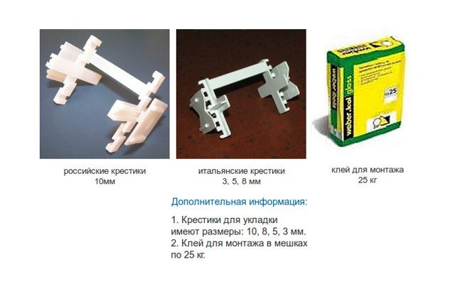 Стеклоблоки — размеры, цены и технологии монтажа своими руками