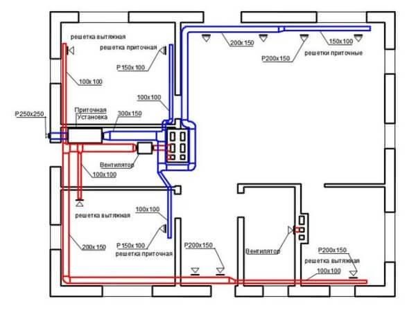 Вентиляция в частном доме: пошаговая инструкция по монтажу