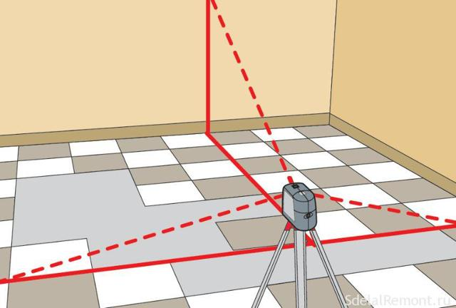 Плитка на гипсокартон в ванной - как выполнить самостоятельно: расчеты и пошаговая инструкция