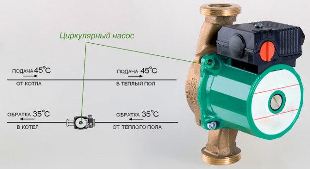 Смесительный узел для теплого пола своими руками: как сделать правильно - пошагово