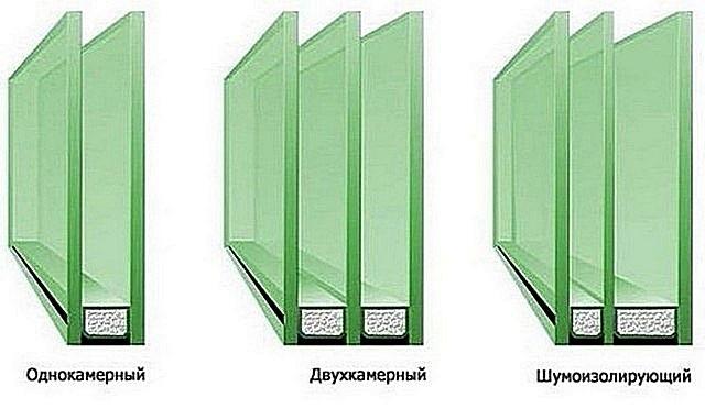 Какие лучше пластиковые окна - какой фирмы хорошие пластиковые окна