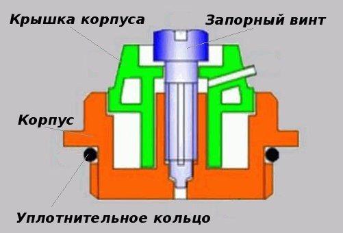 Кран маевского: принцип работы, назначение, устройство